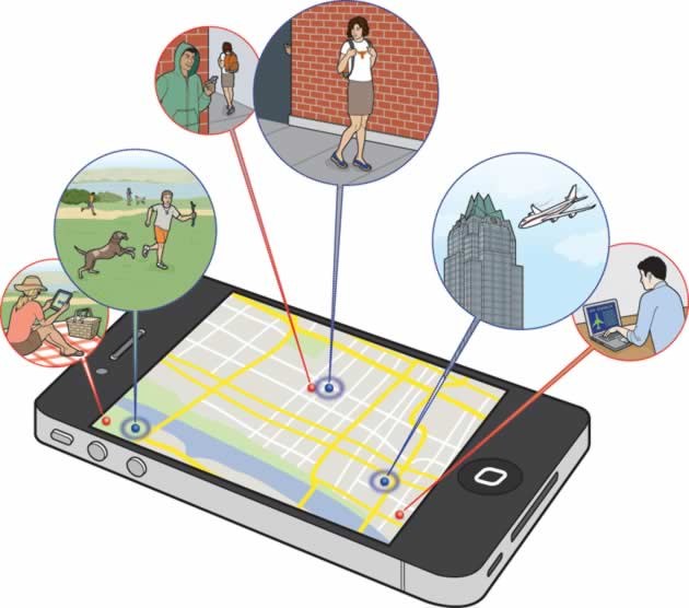 GPS Vehicle Tracking Systems UAE