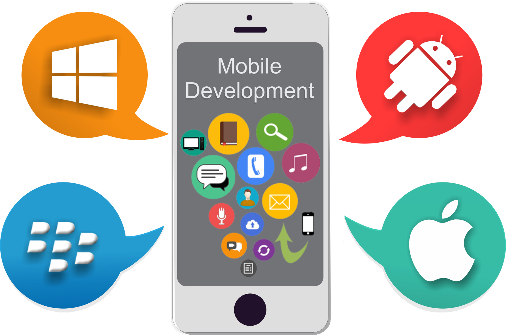 Mobile Application Development Dubai Top Mobile App Company