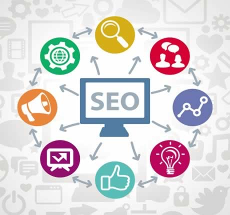 Search Engine Optimization Services UAE