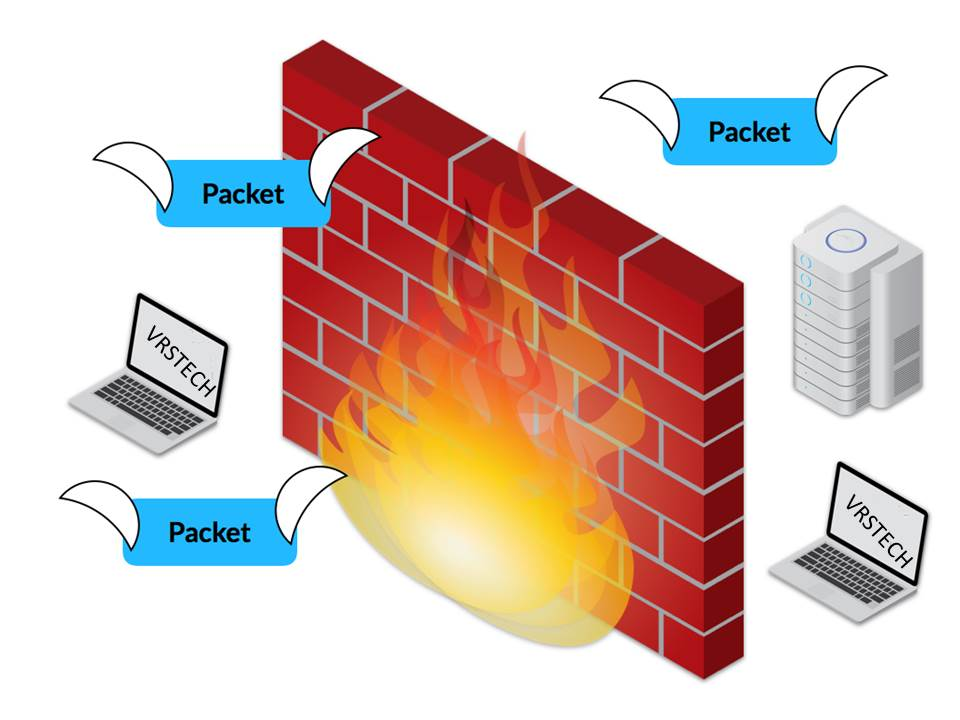 Network Security Firewall